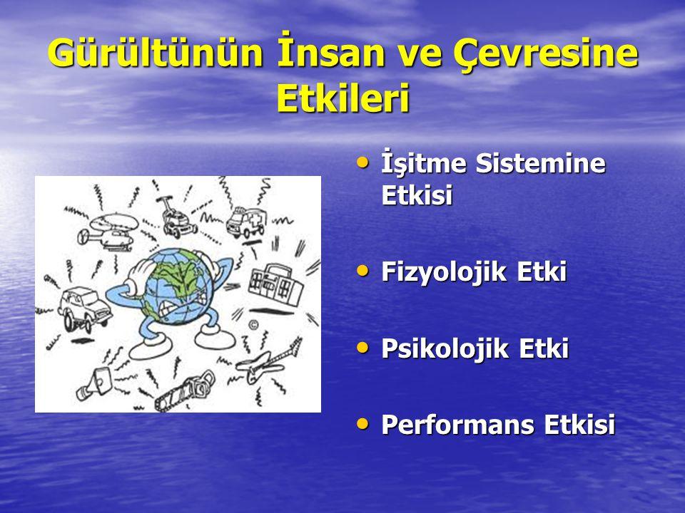 Gürültünün İnsan ve Çevresine Etkileri İşitme Sistemine Etkisi İşitme Sistemine Etkisi Fizyolojik Etki Fizyolojik Etki Psikolojik Etki Psikolojik Etki