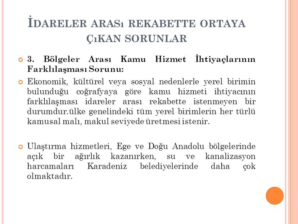 İ DARELER ARASı REKABETTE ORTAYA ÇıKAN SORUNLAR 3.