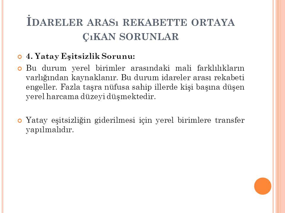 İ DARELER ARASı REKABETTE ORTAYA ÇıKAN SORUNLAR 4.