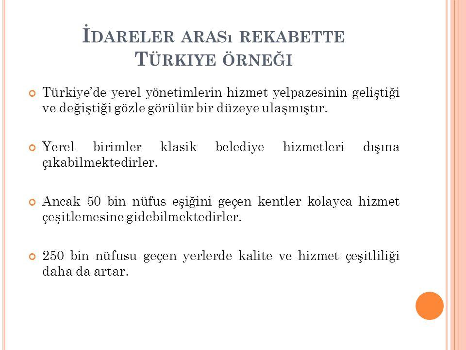 İ DARELER ARASı REKABETTE T ÜRKIYE ÖRNEĞI Türkiye'de yerel yönetimlerin hizmet yelpazesinin geliştiği ve değiştiği gözle görülür bir düzeye ulaşmıştır.