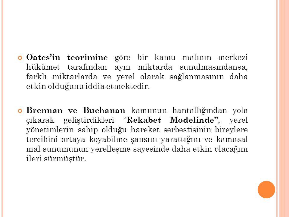 İ DARELER ARASı REKABETTE ORTAYA ÇıKAN SORUNLAR 1.