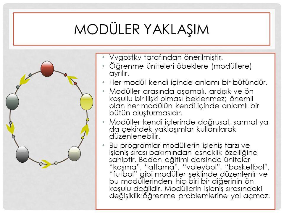 MODÜLER YAKLAŞIM Vygostky tarafından önerilmiştir. Öğrenme üniteleri öbeklere (modüllere) ayrılır. Her modül kendi içinde anlamı bir bütündür. Modülle