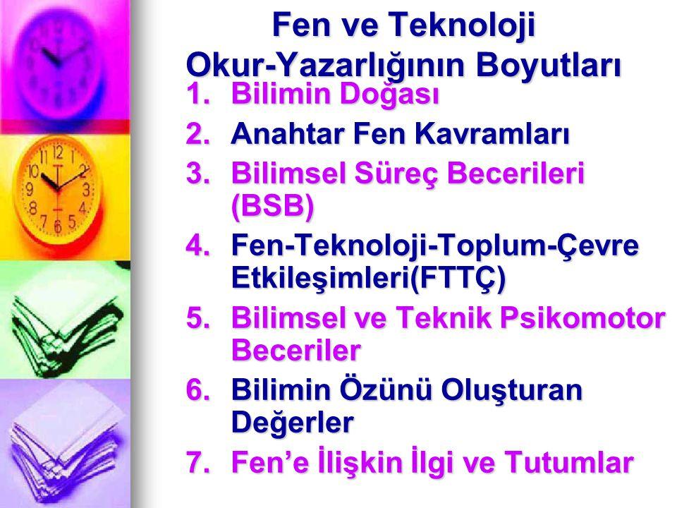 Fen ve Teknoloji Okur-Yazarlığının Boyutları 1.Bilimin Doğası 2.Anahtar Fen Kavramları 3.Bilimsel Süreç Becerileri (BSB) 4.Fen-Teknoloji-Toplum-Çevre