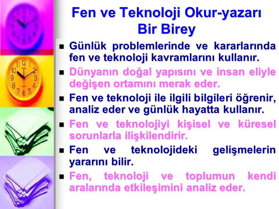 Fen ve Teknoloji Okur-Yazarlığının Boyutları 1.Bilimin Doğası 2.Anahtar Fen Kavramları 3.Bilimsel Süreç Becerileri (BSB) 4.Fen-Teknoloji-Toplum-Çevre Etkileşimleri(FTTÇ) 5.Bilimsel ve Teknik Psikomotor Beceriler 6.Bilimin Özünü Oluşturan Değerler 7.Fen'e İlişkin İlgi ve Tutumlar