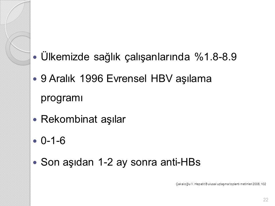 Ülkemizde sağlık çalışanlarında %1.8-8.9 9 Aralık 1996 Evrensel HBV aşılama programı Rekombinat aşılar 0-1-6 Son aşıdan 1-2 ay sonra anti-HBs Çakaloğlu Y.