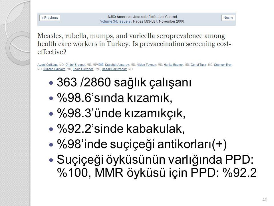 363 /2860 sağlık çalışanı %98.6'sında kızamık, %98.3'ünde kızamıkçık, %92.2'sinde kabakulak, %98'inde suçiçeği antikorları(+) Suçiçeği öyküsünün varlığında PPD: %100, MMR öyküsü için PPD: %92.2 40