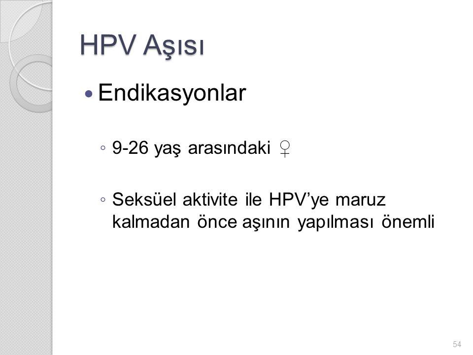 Endikasyonlar ◦ 9-26 yaş arasındaki ♀ ◦ Seksüel aktivite ile HPV'ye maruz kalmadan önce aşının yapılması önemli HPV Aşısı 54