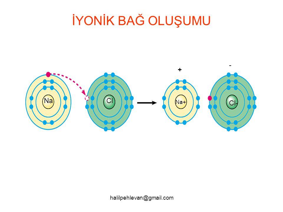 halilpehlevan@gmail.com YEMEK TUZU (NaCl) Na+ Cl- Na+ Cl-
