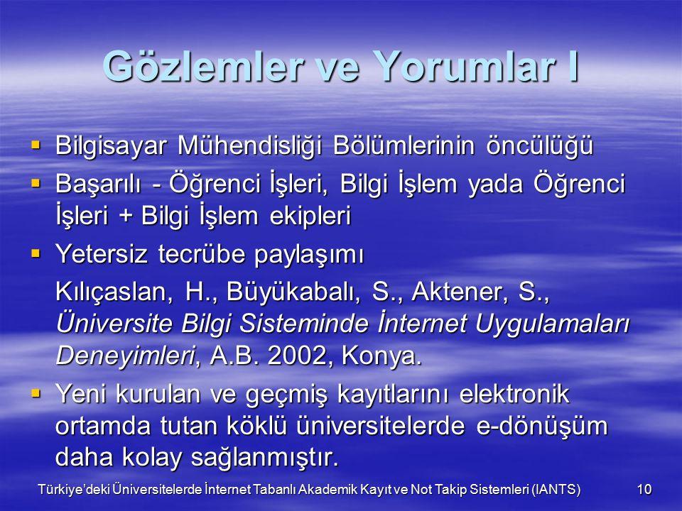 Türkiye'deki Üniversitelerde İnternet Tabanlı Akademik Kayıt ve Not Takip Sistemleri (IANTS) 10 Gözlemler ve Yorumlar I  Bilgisayar Mühendisliği Bölümlerinin öncülüğü  Başarılı - Öğrenci İşleri, Bilgi İşlem yada Öğrenci İşleri + Bilgi İşlem ekipleri  Yetersiz tecrübe paylaşımı Kılıçaslan, H., Büyükabalı, S., Aktener, S., Üniversite Bilgi Sisteminde İnternet Uygulamaları Deneyimleri, A.B.