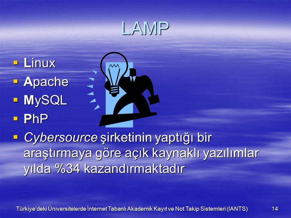 Türkiye'deki Üniversitelerde İnternet Tabanlı Akademik Kayıt ve Not Takip Sistemleri (IANTS) 14 LAMP  Linux  Apache  MySQL  PhP  Cybersource şirketinin yaptığı bir araştırmaya göre açık kaynaklı yazılımlar yılda %34 kazandırmaktadır