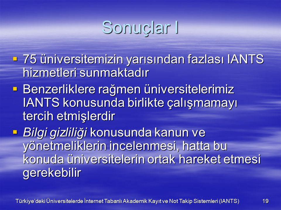 Türkiye'deki Üniversitelerde İnternet Tabanlı Akademik Kayıt ve Not Takip Sistemleri (IANTS) 19 Sonuçlar I  75 üniversitemizin yarısından fazlası IANTS hizmetleri sunmaktadır  Benzerliklere rağmen üniversitelerimiz IANTS konusunda birlikte çalışmamayı tercih etmişlerdir  Bilgi gizliliği konusunda kanun ve yönetmeliklerin incelenmesi, hatta bu konuda üniversitelerin ortak hareket etmesi gerekebilir
