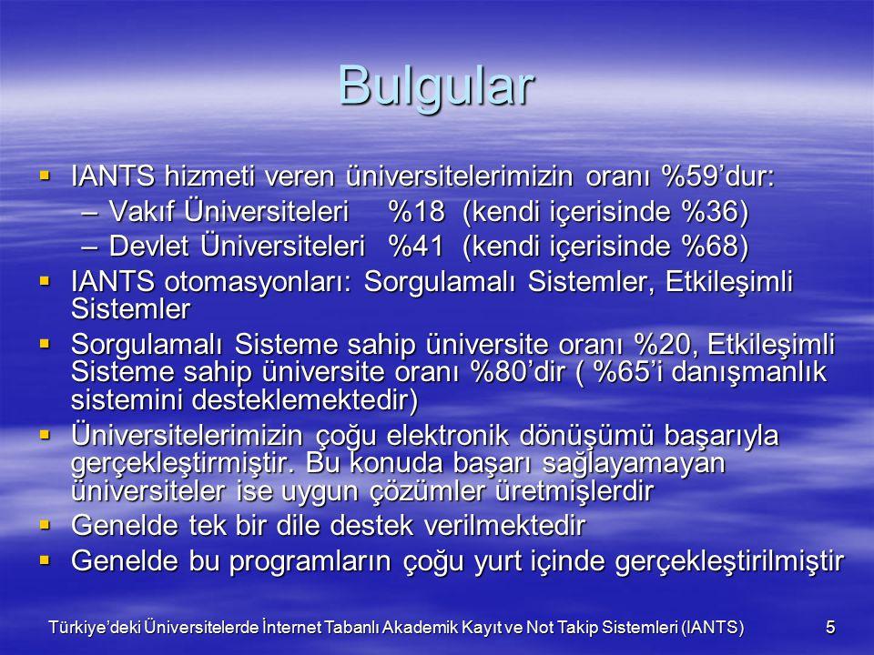 Türkiye'deki Üniversitelerde İnternet Tabanlı Akademik Kayıt ve Not Takip Sistemleri (IANTS) 16 Apache Kullanımı II E-Soft şirketine ait veriler