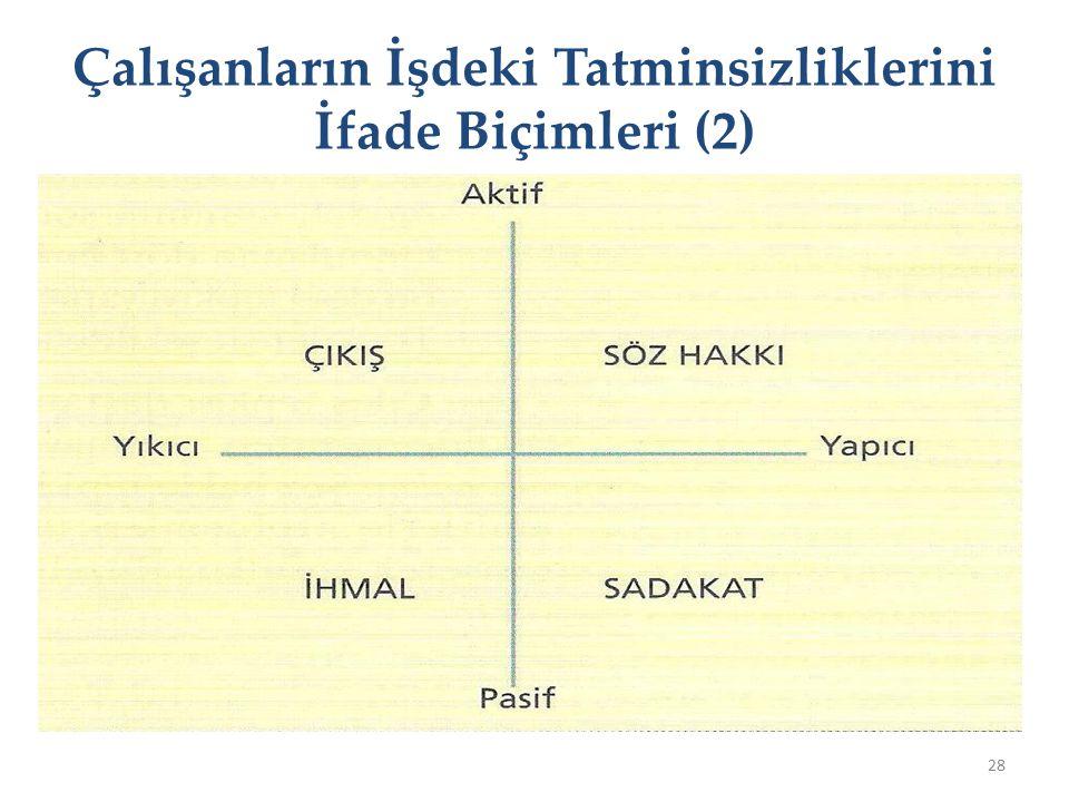 Çalışanların İşdeki Tatminsizliklerini İfade Biçimleri (2) 28