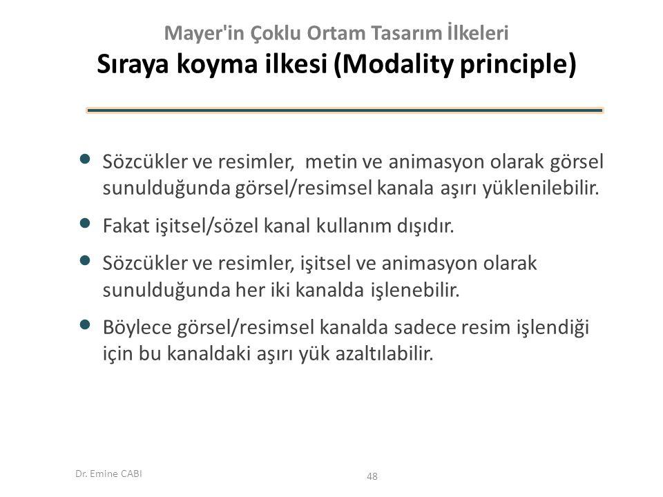 Dr. Emine CABI Mayer'in Çoklu Ortam Tasarım İlkeleri Sıraya koyma ilkesi (Modality principle) Sözcükler ve resimler, metin ve animasyon olarak görsel