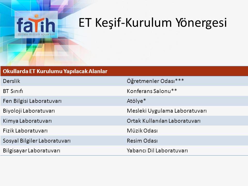 ETTS-KABUL MODÜLÜ - Raporlama Ekranı Söz konusu raporun 7 (yedi) asıl nüsha çıktısı alınarak komisyon üyelerince mavi mürekkepli kalemle imzalanacaktır.