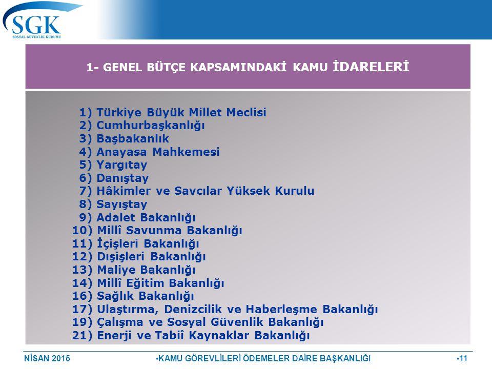 NİSAN 2015 KAMU GÖREVLİLERİ ÖDEMELER DAİRE BAŞKANLIĞI 11 1- GENEL BÜTÇE KAPSAMINDAKİ KAMU İDARELERİ 1) Türkiye Büyük Millet Meclisi 2) Cumhurbaşkanlığ