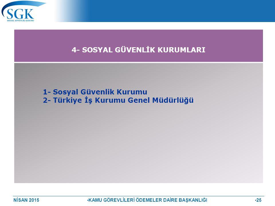 NİSAN 2015 KAMU GÖREVLİLERİ ÖDEMELER DAİRE BAŞKANLIĞI 25 4- SOSYAL GÜVENLİK KURUMLARI 1- Sosyal Güvenlik Kurumu 2- Türkiye İş Kurumu Genel Müdürlüğü