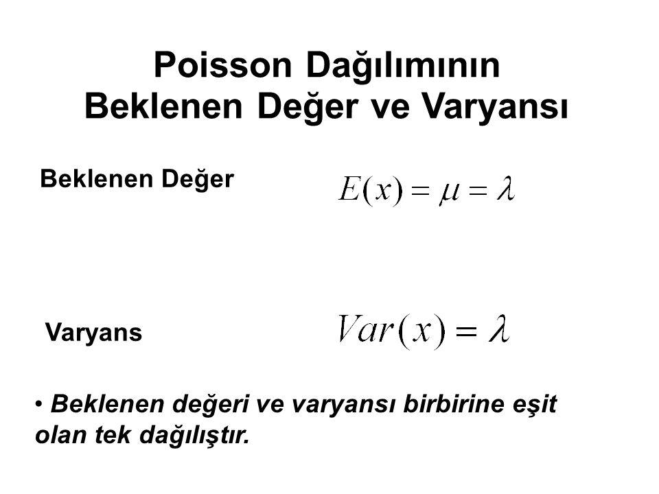 Poisson Dağılımının Beklenen Değer ve Varyansı Beklenen Değer Varyans Beklenen değeri ve varyansı birbirine eşit olan tek dağılıştır.