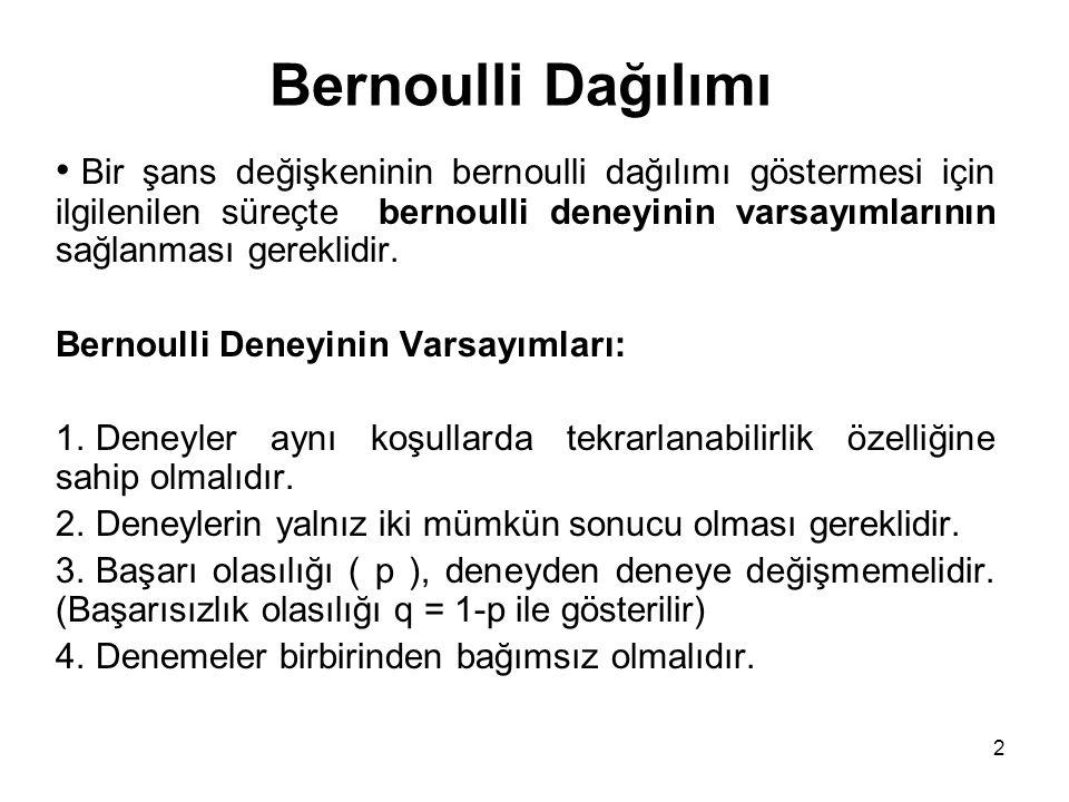 2 Bernoulli Dağılımı Bir şans değişkeninin bernoulli dağılımı göstermesi için ilgilenilen süreçte bernoulli deneyinin varsayımlarının sağlanması gerek