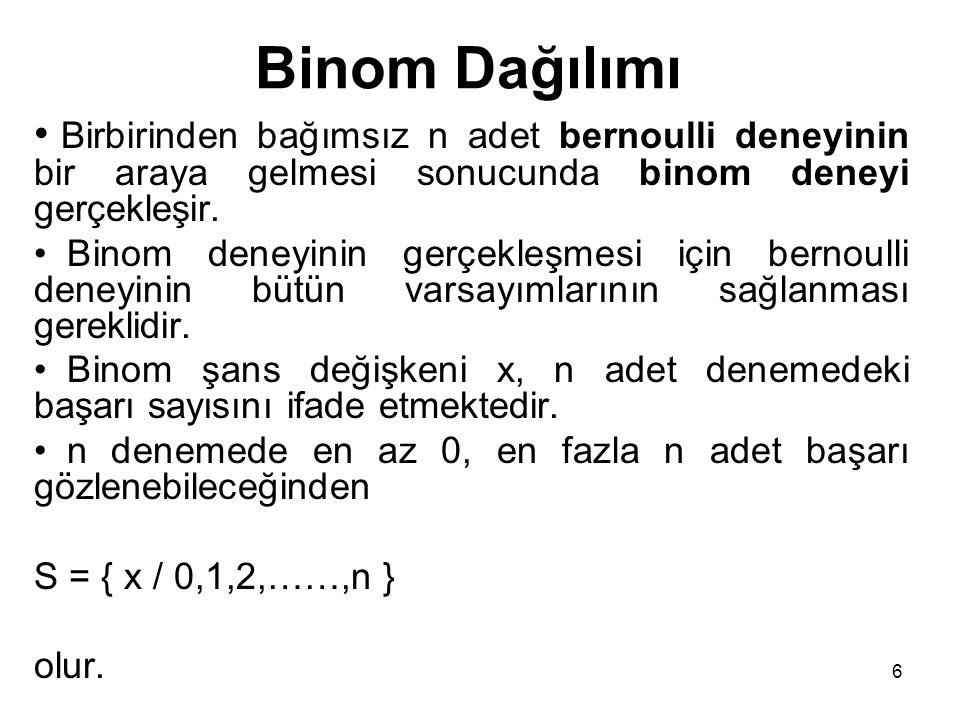 7 Binom Olasılık Fonksiyonunun Elde Edilmesi Gerçekleştirilen her bir Bernoulli deneyi birbirinden bağımsızdır ve olasılık fonksiyonu olarak ifde edilmiş idi.