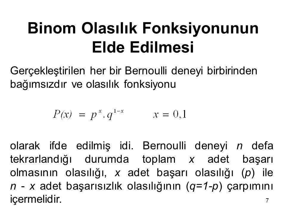 7 Binom Olasılık Fonksiyonunun Elde Edilmesi Gerçekleştirilen her bir Bernoulli deneyi birbirinden bağımsızdır ve olasılık fonksiyonu olarak ifde edil