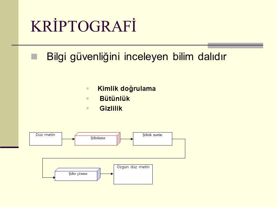 Şifreleme Algoritmaları Kriptografi bilimi anahtar kullanım özelliklerine bağlı olarak iki farklı algoritma sistemi ortaya koymuştur.