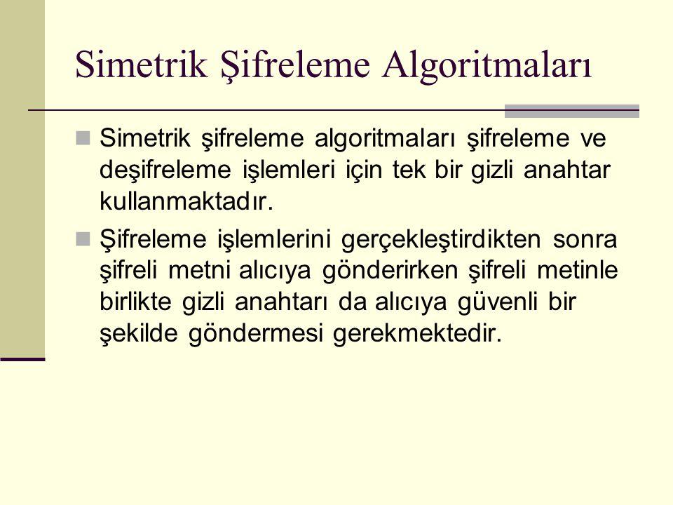 Asimetrik Şifreleme Algoritmaları Asimetrik Kripto sistemlerin en karakteristik özelliği; açık olan halk anahtarının ve ilişik kriptogranın, herkese açık ve dolayısıyla güvensiz bir kanaldan iletilebilmesidir Şifreleme Şifre çözme Şifreli metin Özgün düz metin Düz metin
