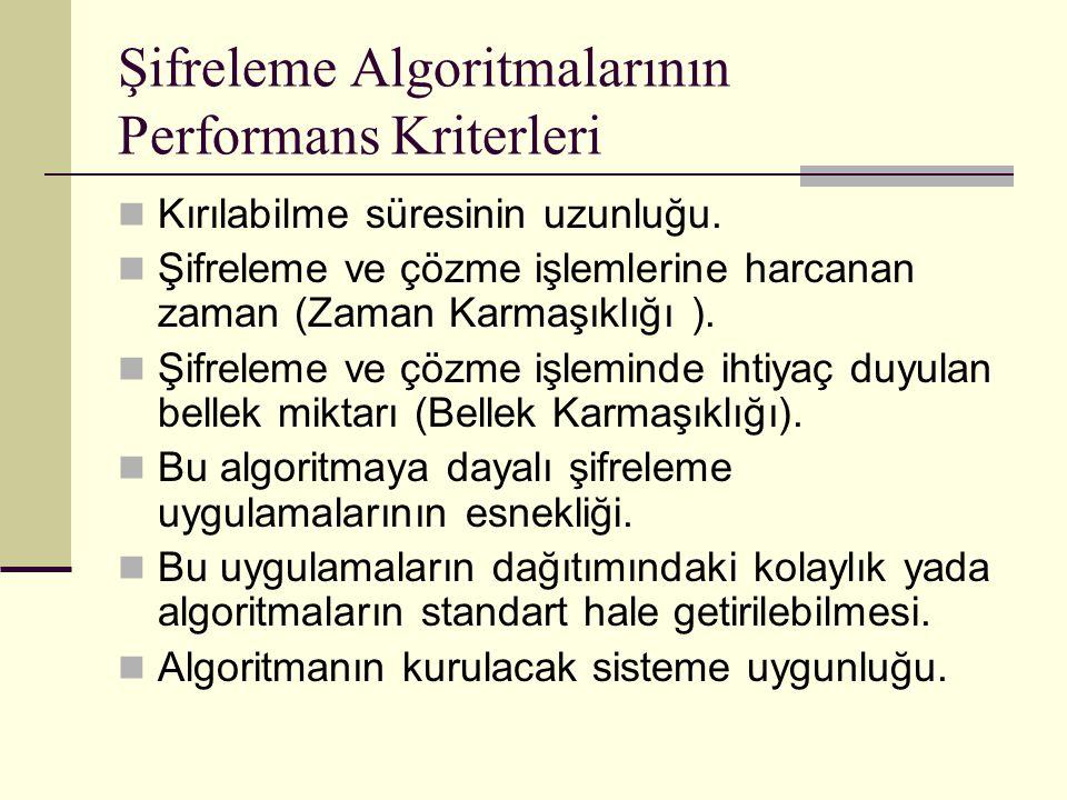 Sonuç Simetrik şifreleme algoritmaları şifreleme ve deşifreleme işlemlerini tek ve gizli bir anahtarla geçekleştirmektedir.
