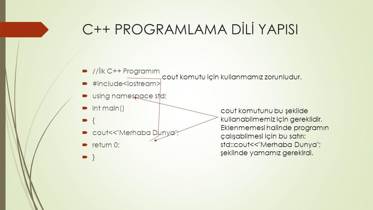 C++ PROGRAMLAMA DİLİ YAPISI Eklemek istediğiniz yorumlar : Bir C++ programının herhangi bir bölümünde // ile başlayarak program hakkında bilgi yazabilirsiniz Eklenmesi gereken Kütüphaneler # işareti ile başlayan satırlar direk olarak önişlemciye yollanır.