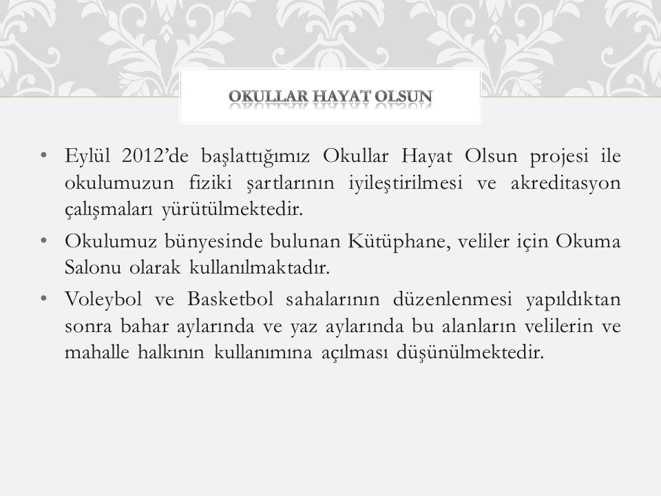 Eylül 2012'de başlattığımız Okullar Hayat Olsun projesi ile okulumuzun fiziki şartlarının iyileştirilmesi ve akreditasyon çalışmaları yürütülmektedir.