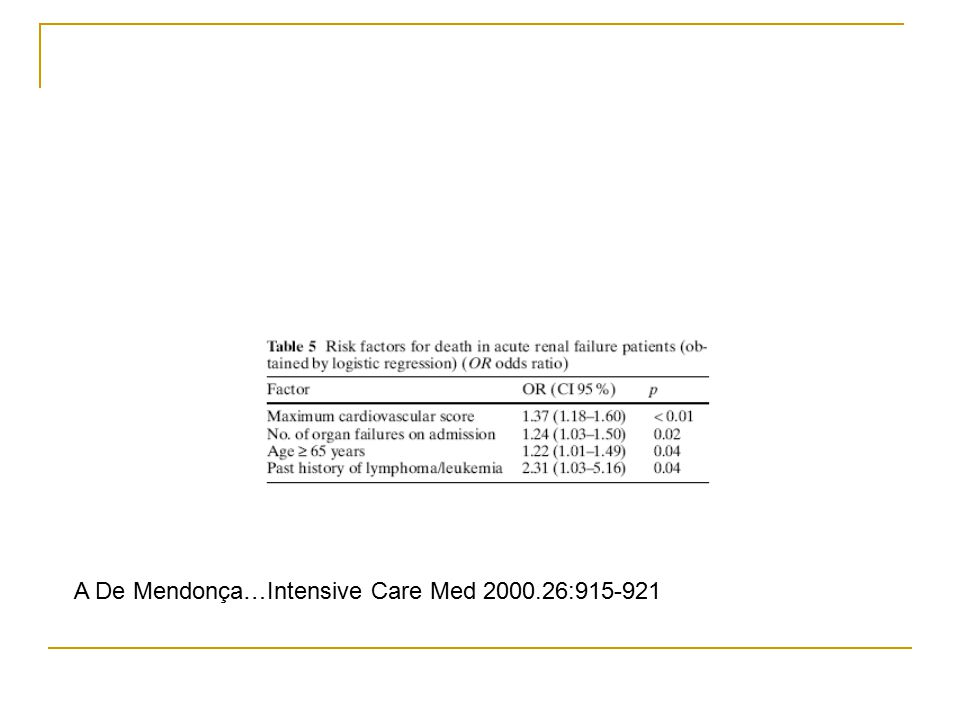 A De Mendonça…Intensive Care Med 2000.26:915-921
