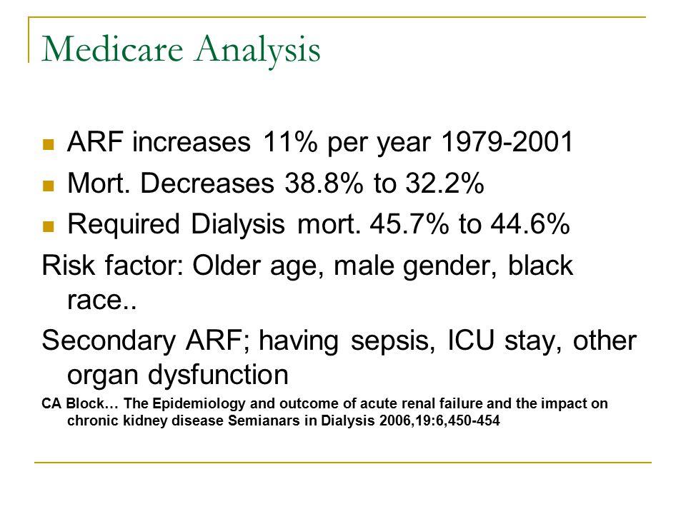Risk factors for developing ARF(SOFAstudy) Acute circulatory or respiratory failure Age>65 Presence of infection Chronic heart failure history Lymphoma, leukemia Cirrhosis A De Mendonça…Intense Care Med 2000.26:915-921