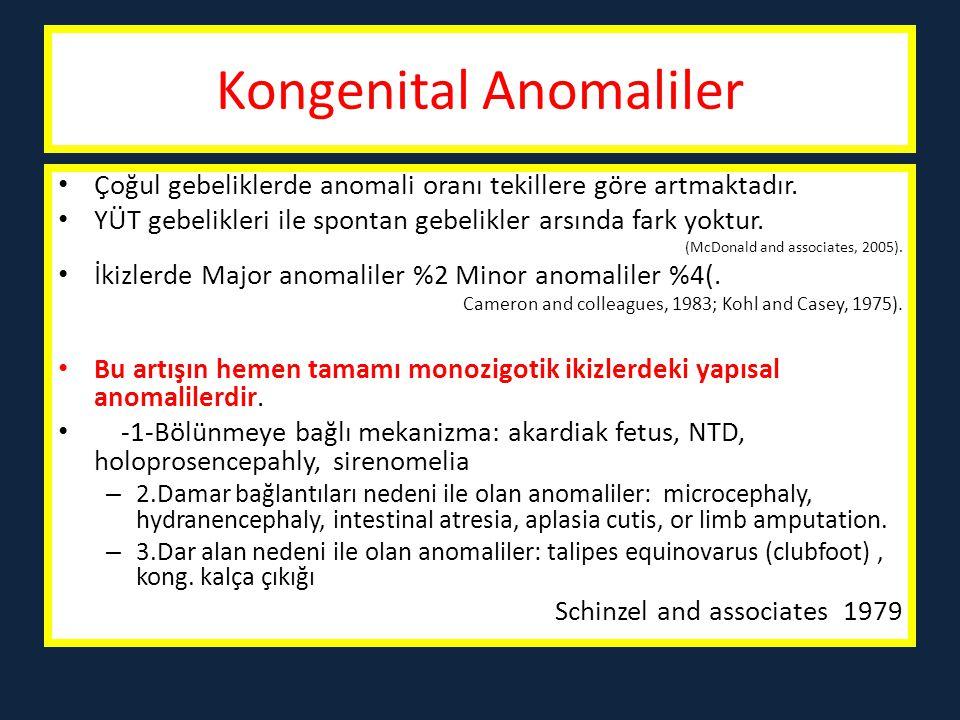 Kongenital Anomaliler 8 çalışma 17 milyon tekil 380 000 ikiz Risk 1.3 IVF, ICSI ve spontan gebeliklerde risk aynı bulunmuş.