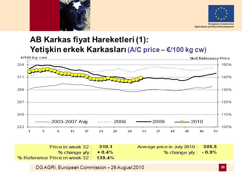 DG AGRI, European Commission – 26 August 2010 20 AB Karkas fiyat Hareketleri (1): Yetişkin erkek Karkasları (A/C price – €/100 kg cw)