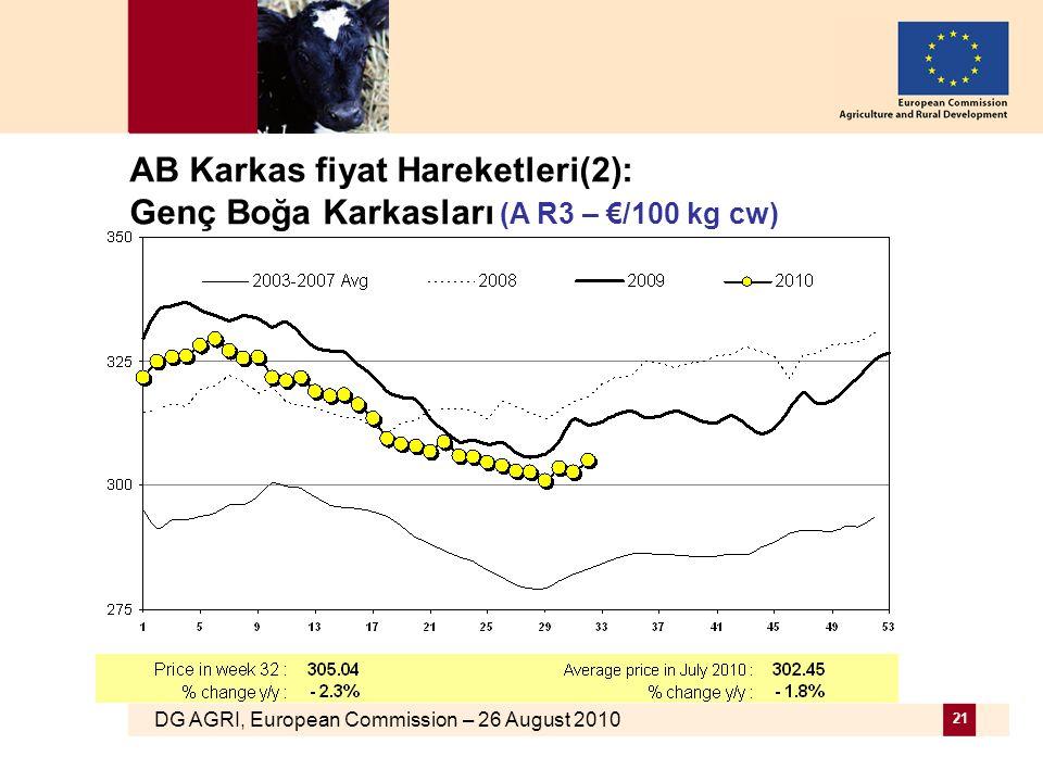 DG AGRI, European Commission – 26 August 2010 21 AB Karkas fiyat Hareketleri(2): Genç Boğa Karkasları (A R3 – €/100 kg cw)