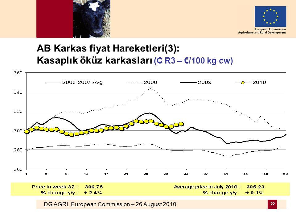 DG AGRI, European Commission – 26 August 2010 22 AB Karkas fiyat Hareketleri(3): Kasaplık öküz karkasları (C R3 – €/100 kg cw)