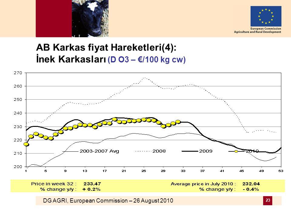 DG AGRI, European Commission – 26 August 2010 23 AB Karkas fiyat Hareketleri(4): İnek Karkasları (D O3 – €/100 kg cw)