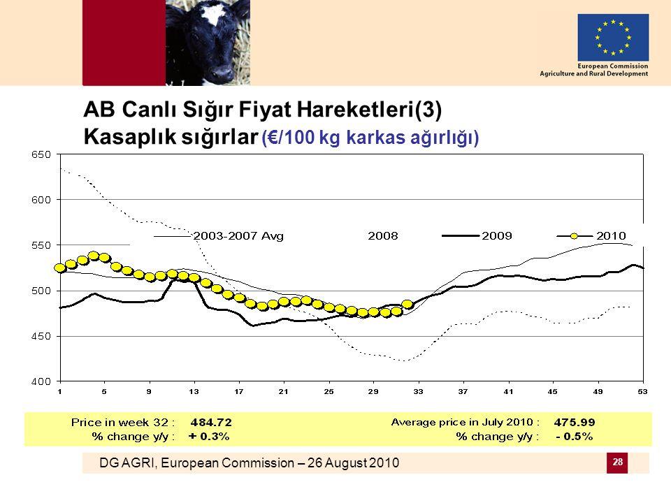 DG AGRI, European Commission – 26 August 2010 28 AB Canlı Sığır Fiyat Hareketleri(3) Kasaplık sığırlar (€/100 kg karkas ağırlığı)