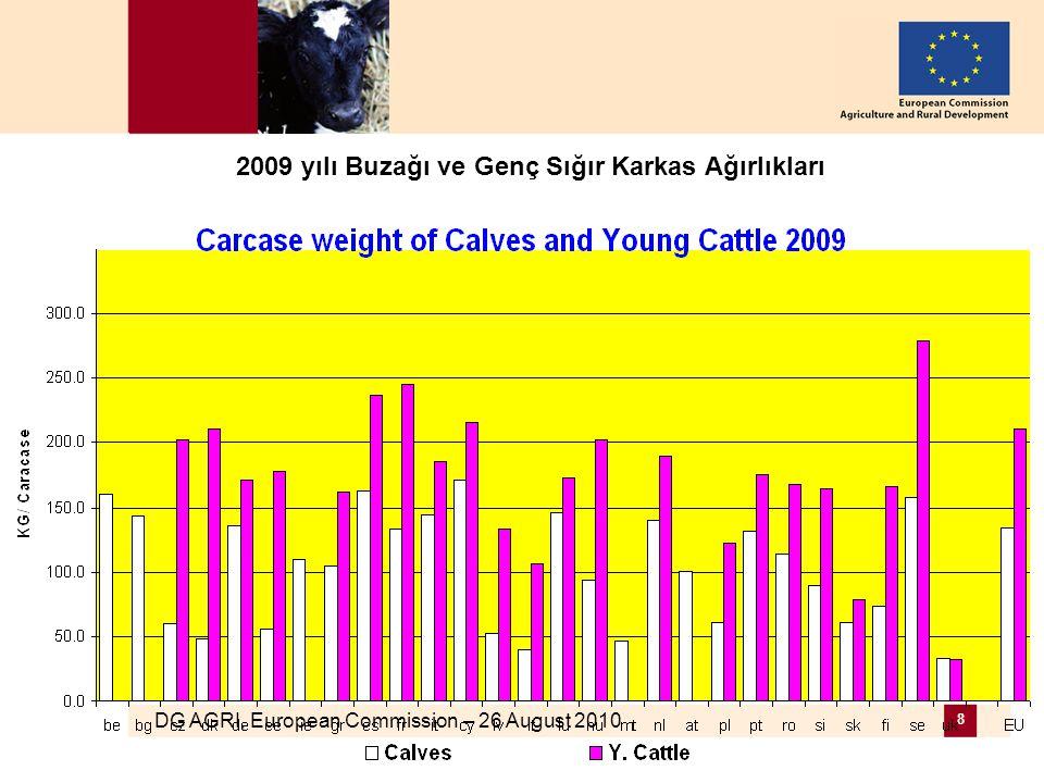 DG AGRI, European Commission – 26 August 2010 8 2009 yılı Buzağı ve Genç Sığır Karkas Ağırlıkları