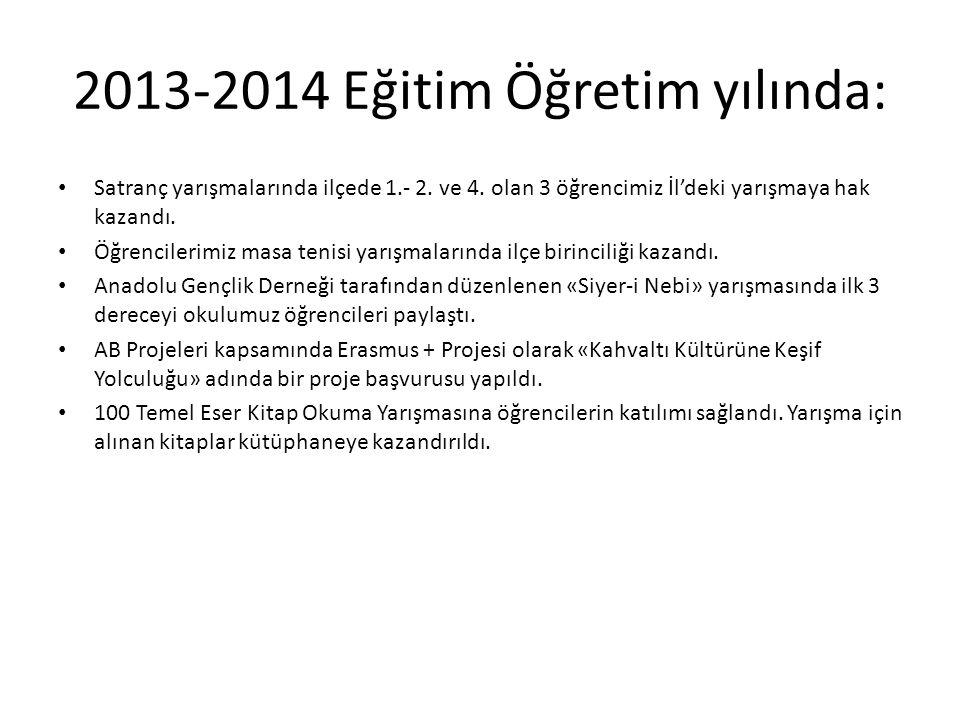 2013-2014 Eğitim Öğretim yılında: Satranç yarışmalarında ilçede 1.- 2.