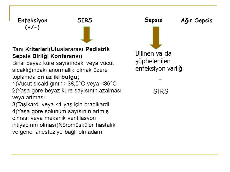 Enfeksiyon (+/-) SIRS Sepsis Ağır Sepsis Bilinen ya da şüphelenilen enfeksiyon varlığı + SIRS Tanı Kriterleri(Uluslararası Pediatrik Sepsis Birliği Ko