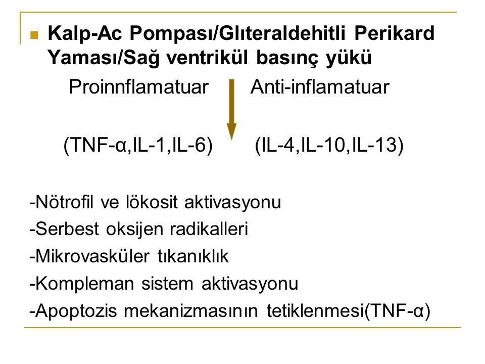 Kalp-Ac Pompası/Glıteraldehitli Perikard Yaması/Sağ ventrikül basınç yükü Proinnflamatuar Anti-inflamatuar (TNF-α,IL-1,IL-6) (IL-4,IL-10,IL-13) -Nötro