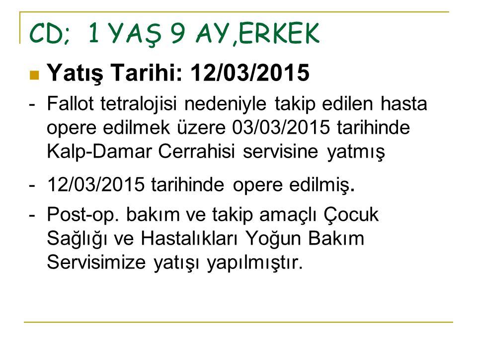 CD; 1 YAŞ 9 AY,ERKEK Yatış Tarihi: 12/03/2015 - Fallot tetralojisi nedeniyle takip edilen hasta opere edilmek üzere 03/03/2015 tarihinde Kalp-Damar Ce