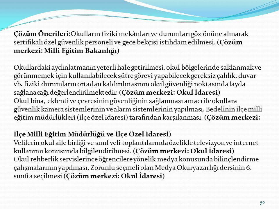 4-Okul ve Kurumlarda Güvenlik Tedbirleri: Her ne kadar son zamanlarda özellikle İşkur vasıtasıyla veya diğer kurumlardan geçişlerle okullara görevlend