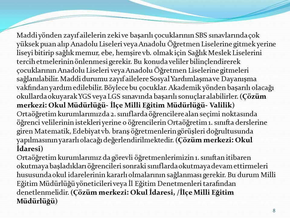Bir başka husus da ilçemizde ilköğretim 8. Sınıflarda okuyan zeki ve çalışkan öğrencilerin Gaziantep, Kilis, Adana, Malatya gibi çevre illerdeki Fen L