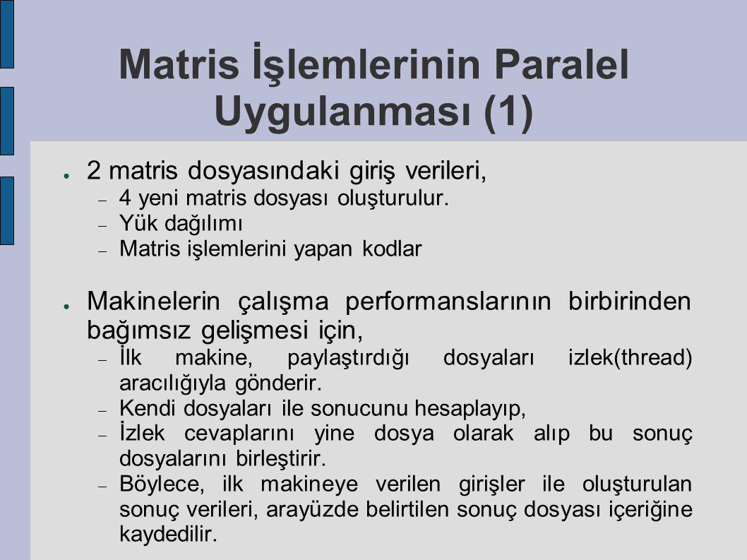 Matris İşlemlerinin Paralel Uygulanması (1) ● 2 matris dosyasındaki giriş verileri,  4 yeni matris dosyası oluşturulur.  Yük dağılımı  Matris işlem