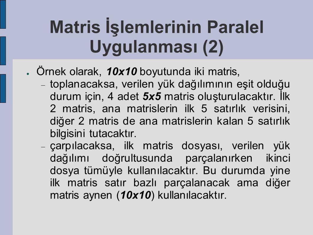Matris İşlemlerinin Paralel Uygulanması (2) ● Örnek olarak, 10x10 boyutunda iki matris,  toplanacaksa, verilen yük dağılımının eşit olduğu durum için, 4 adet 5x5 matris oluşturulacaktır.