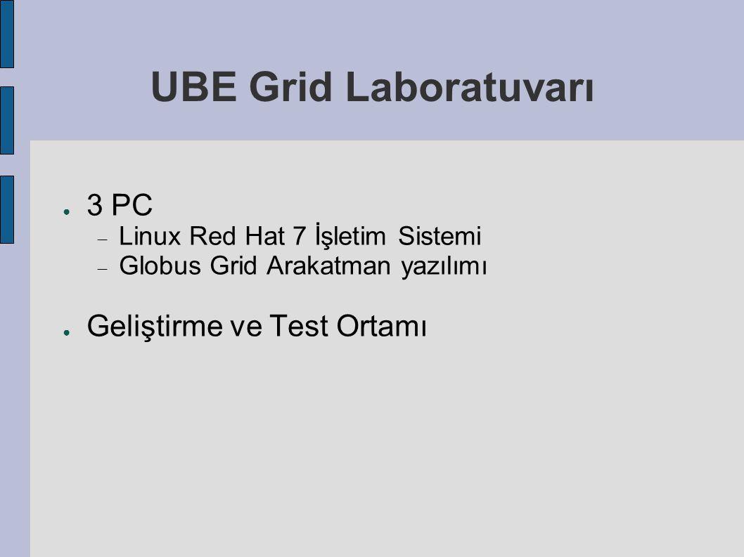 UBE Grid Laboratuvarı ● 3 PC  Linux Red Hat 7 İşletim Sistemi  Globus Grid Arakatman yazılımı ● Geliştirme ve Test Ortamı