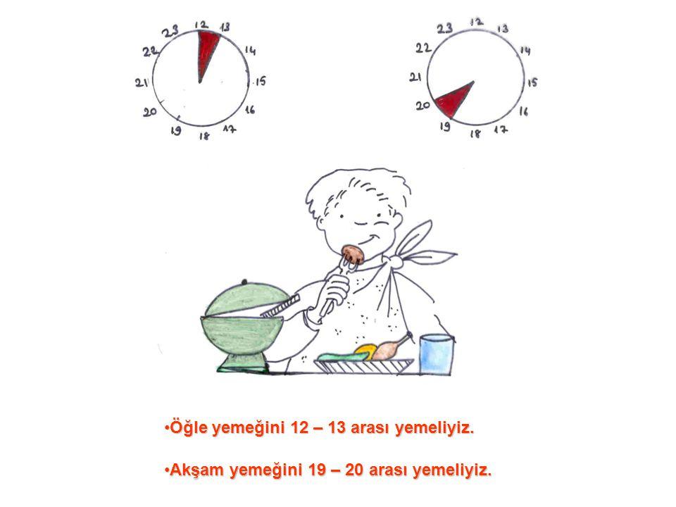 Öğle yemeğini 12 – 13 arası yemeliyiz.Öğle yemeğini 12 – 13 arası yemeliyiz. Akşam yemeğini 19 – 20 arası yemeliyiz.Akşam yemeğini 19 – 20 arası yemel