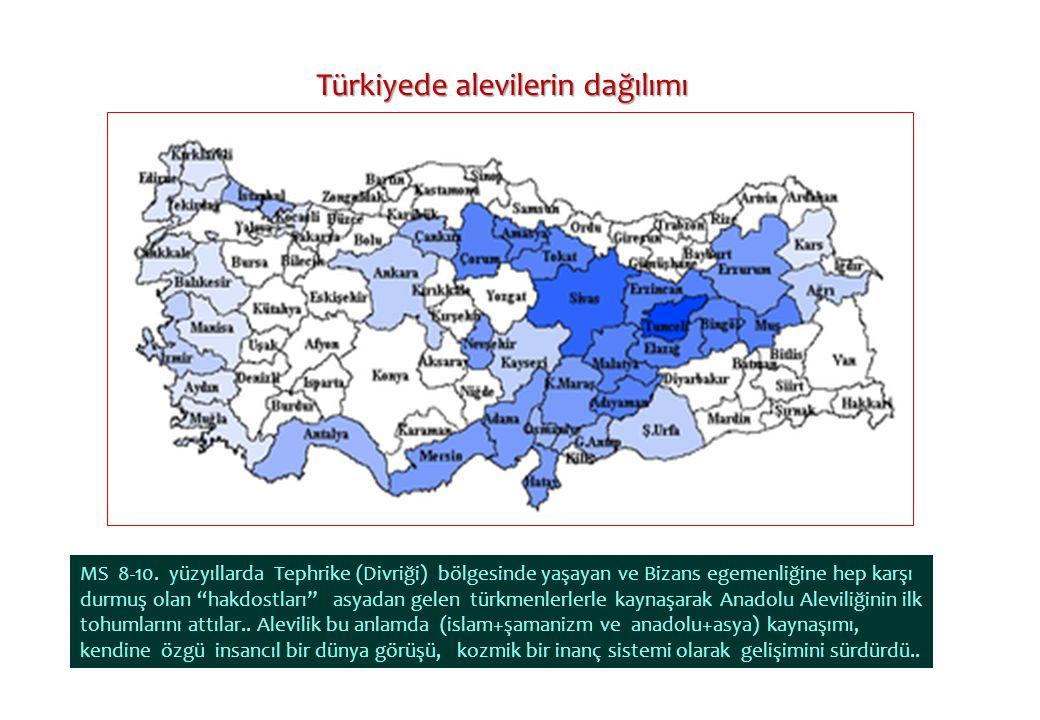 """Türkiyede alevilerin dağılımı MS 8-10. yüzyıllarda Tephrike (Divriği) bölgesinde yaşayan ve Bizans egemenliğine hep karşı durmuş olan """"hakdostları"""" as"""